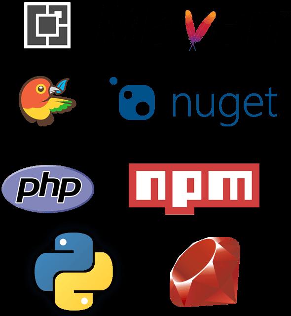 Continuous Integration: Build Services