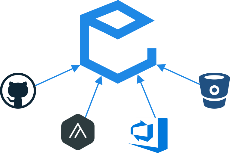 Manage all of your packages in one place